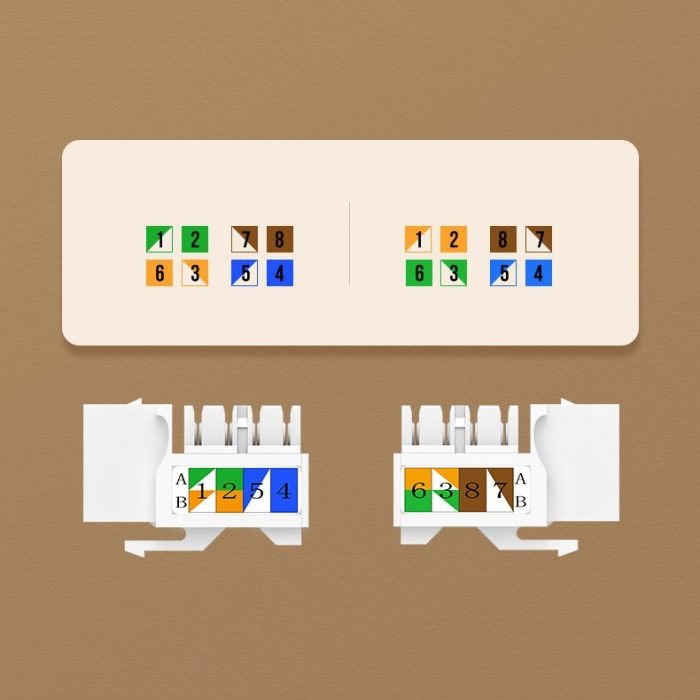 other accessories - ugreen 5x unshielded network modules ethernet cat 6 8p8c rj45 1000 mbps 568a/b white (80179 nw143) - 10 - krytarna.cz